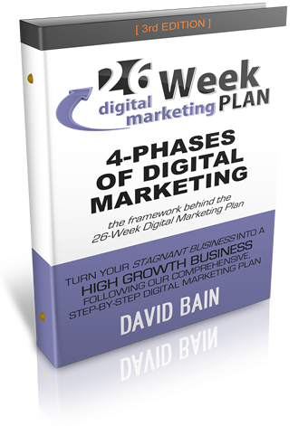 4-Phases of Digital Marketing